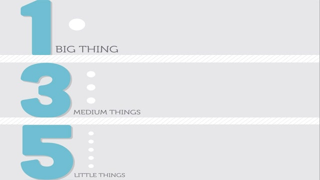 one big task, 3 medium tasks and 5 easy tasks